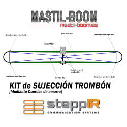 Kit Truss [Trombón] 30/40m. 2/3/4Elem.