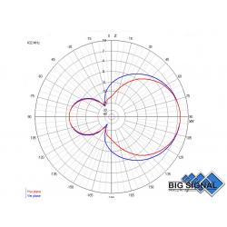 BIG SIGNAL 2BS-70